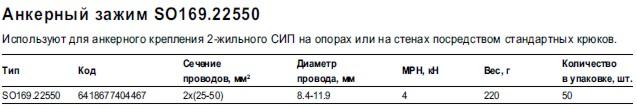 zazhim_ankernyj_so16922550