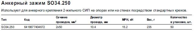 zazhim_ankernyj_so34250