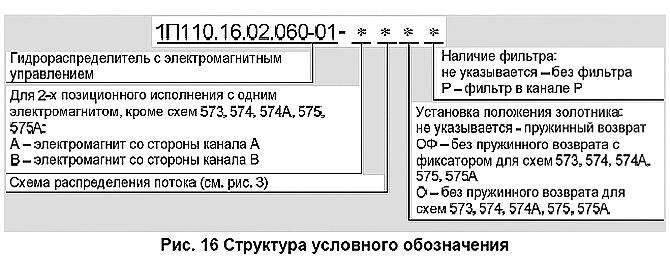 gidroraspredelitel_s_elektromagnitnym_upravleniem_v_iskrobezopasnom_ispolnenii_1p1101602060_01