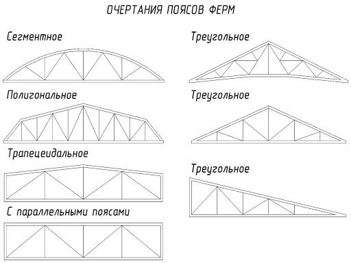fermy_metallicheskie_stalnye_fermy_stropilnye