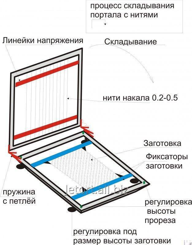 stanok_armirovochnyj_po_penoplastu_dlya_nasechek