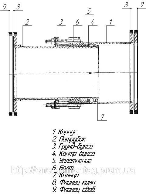 kompensatory_flanczevye_salnikovye_ru16_25_du100_du1200_seriya_4903_10_vyp7_seriya_5903_13_vyp4