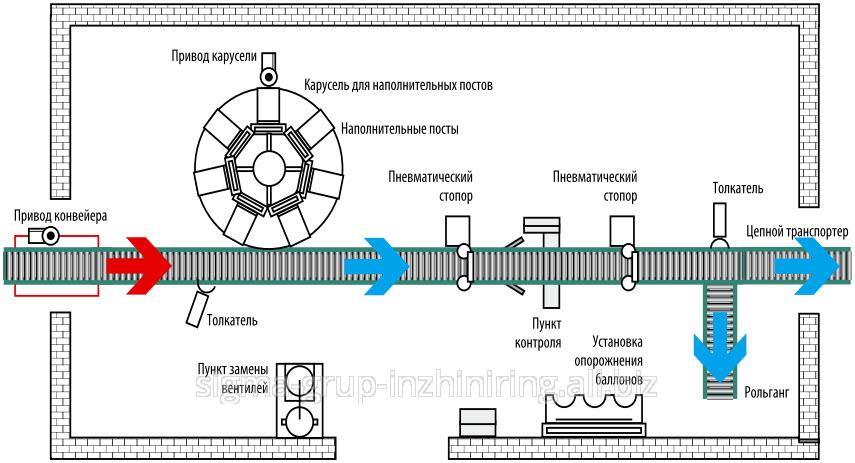 universalnaya_ustanovka_dlya_zapravki_bytovyh_ballonov_propan_butanom