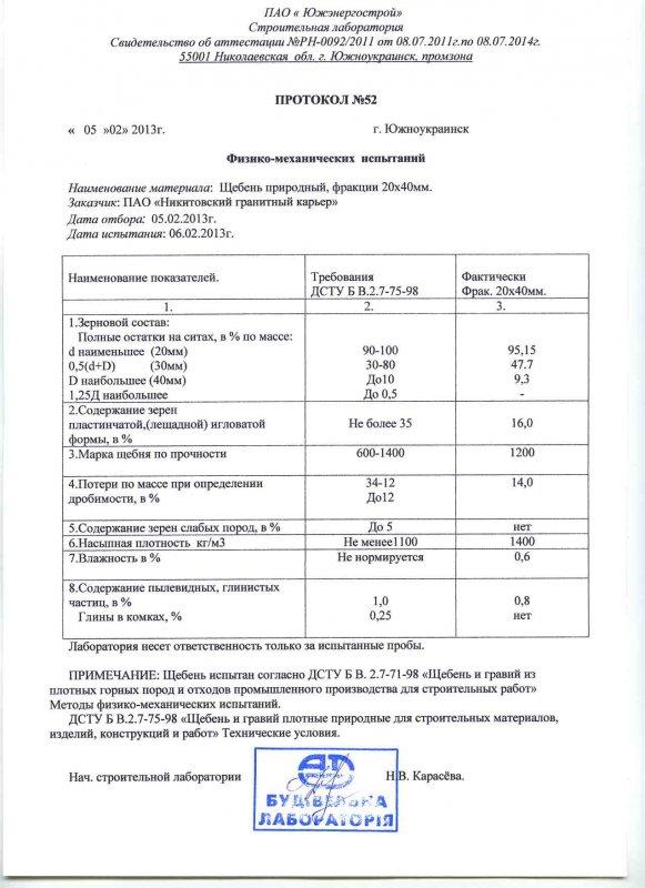 shcheben_frakcii_20_40_ot_proizvoditelya_vozmozhen