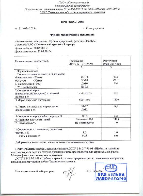 shcheben_frakcii_20_70_ot_proizvoditelya_vozmozhen
