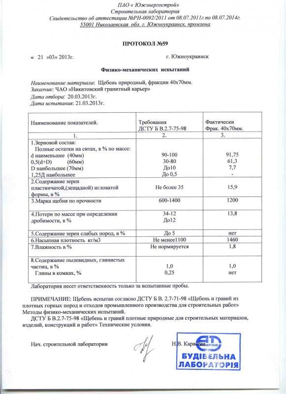 shcheben_frakcii_40_70_ot_proizvoditelya_vozmozhen
