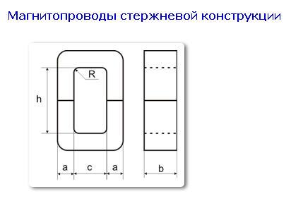 magnitoprovod_shl_shlm_pl_plm_vitoj_lentochnyj_magnitoprovod