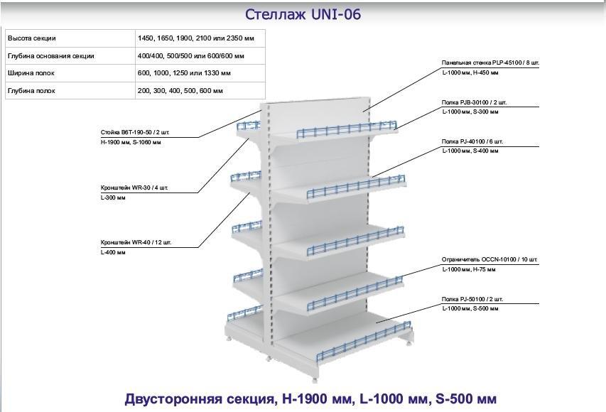 stellazhi_torgovye_ostrovnye_s_polkami_v_magazin