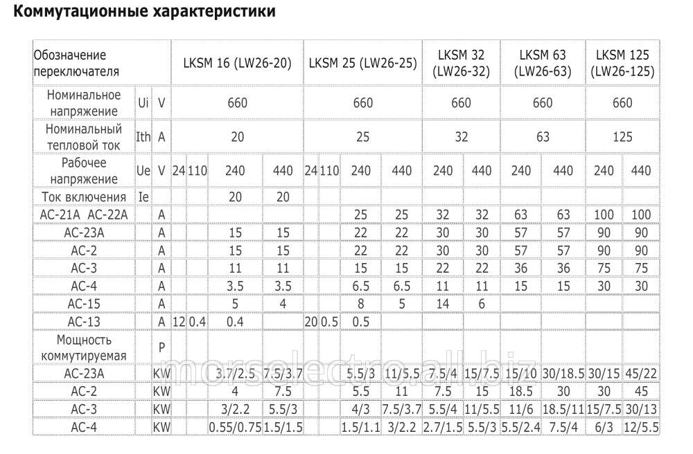 pkp_iek_vyklyuchateli_i_pereklyuchateli_paketnye