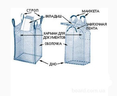 tara_polipropilenovaya_meshki_polipropilenovye_55h105_55h90_50h80_50h75_40h55_30h45_s_ruchkami_i_bez