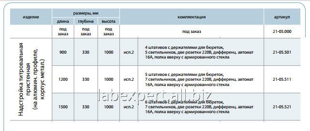 nadstrojka_titrovalnaya_pristennaya_na_alyuminievom_profile_korpus_metal
