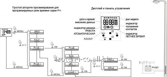 rele_vremeni_s_programmiruemoj_nochnym_pereryvom_rch_525_pcz_525
