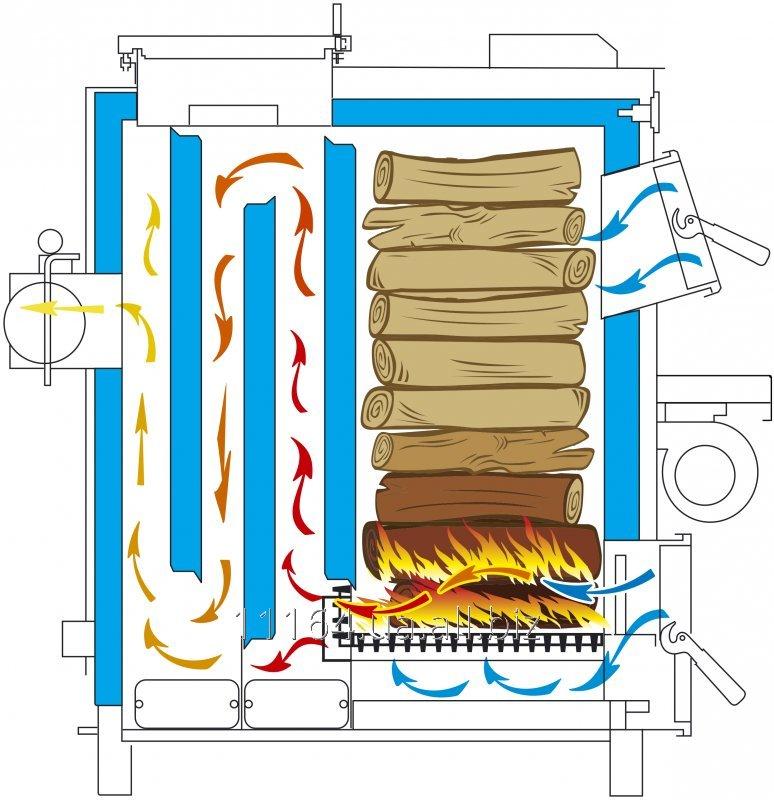 Модели теплообменников в солид пластинчатые теплообменники характеристики мощность