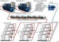 Газгольдер для систем рекуперации паров топлива 80 м3
