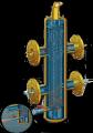 Гидравлические стрелки SpiroCross