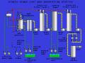 Оборудование для производства газа из каменного угля, под заказ из Китая