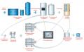 Система снабжения медицинскими газами Медигран. Электроснабжение в малых операционных. Оборудование кислородное