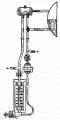 Покажчики рівня рідини Т-30б і Т-230б