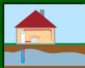 Оборудование для энергосбережения, Тепловой насос - Скважина
