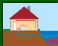 Оборудование для систем энергосбережения, Тепловой насос - Вода (озеро)