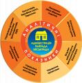 Программа Парус-Бюджет управление районным центром и городом