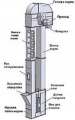 Нория ленточная ковшовая типа Н1-10