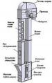 Нория ленточная ковшовая типа Н1-50