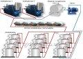 Газгольдер для систем рекуперации паров топлива 50 м3