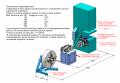 Автоматический программированный комплекс подачи штрипса для штамповки