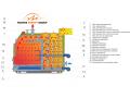 Ретра-3М 700 кВт, Промышленные котлы ручной загрузки