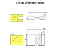 Фрезы острозаточенные для обработки пазов с напайными пластинами ВК-15 или с инструментальной стали Р6М5