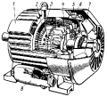 Asynchronous motor with short-circuit rotor