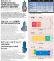 Предохранительный дифференциальный перепускной клапан байпасс для АГЗС, ГНС
