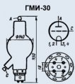 Лампа модуляторная ГМИ-30