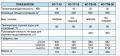 Бытовые отопительные котлы KС-T-16; КС-ТГ-16; КС-ТГ-30; КС-ТГВ-30