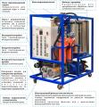 Установки ЛРМ®-500, ЛРМ®-1000 для регенерации трансформаторного масла  УРМ®-2500 установка для регенерации отработанного трансформаторного масла УРМ®-5000 Мобильная установка для регенерации