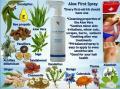 Алоэ ферст  первая помощ продукт первой необходимости для защиты от инфекций и воспалений поврежденной кожи и слизистой.