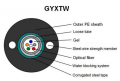 GYXTW 2-24cores, outer diameter 8.3 mm