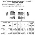 Нож 2021-0013 ВК8 к торцевой фрезе d100-125 мм.