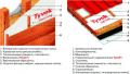 Гидроизоляционная мембрана Tyvek (Тайвек)