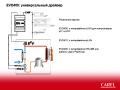 Драйверы для электронных терморегуляторов CAREL EVD