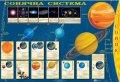 Карта Сонячна система / Карта Солнечная система