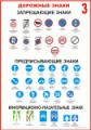 Знаки на пластике для оборудования учебных классов автошкол