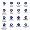 Регуляторы температуры промышленные | Hotset Украина