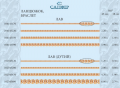 Bracelets, chains, chains of LAVAS (Love), LAVAS exaggerated (Love), weight 1.7 - 6.8 gr, length - 18 cm, 45 cm, Au 585 gold ° tests, Ag 925 silver ° tests, pr-in Sapphire. Khmelnytskyi, Ukraine