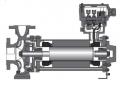 HERMETIC PUMPEN: Стандартные одноступенчатые химические насосы с экранированным электродвигателем по нормам EN 22858; 2858