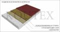 Полы бетонные для складов. Полимерное покрытие ПП Прокрас ТМ Коутекс От Производителя!