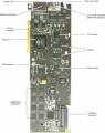 Dialogic® CG 6060 PCI Media Board