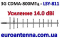 The CDMA LE-811 14dBi antenna for 3G of modems