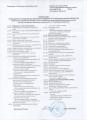 Продается ООО со строительной лицензией, ДОРОГИ